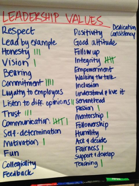 leadership values list